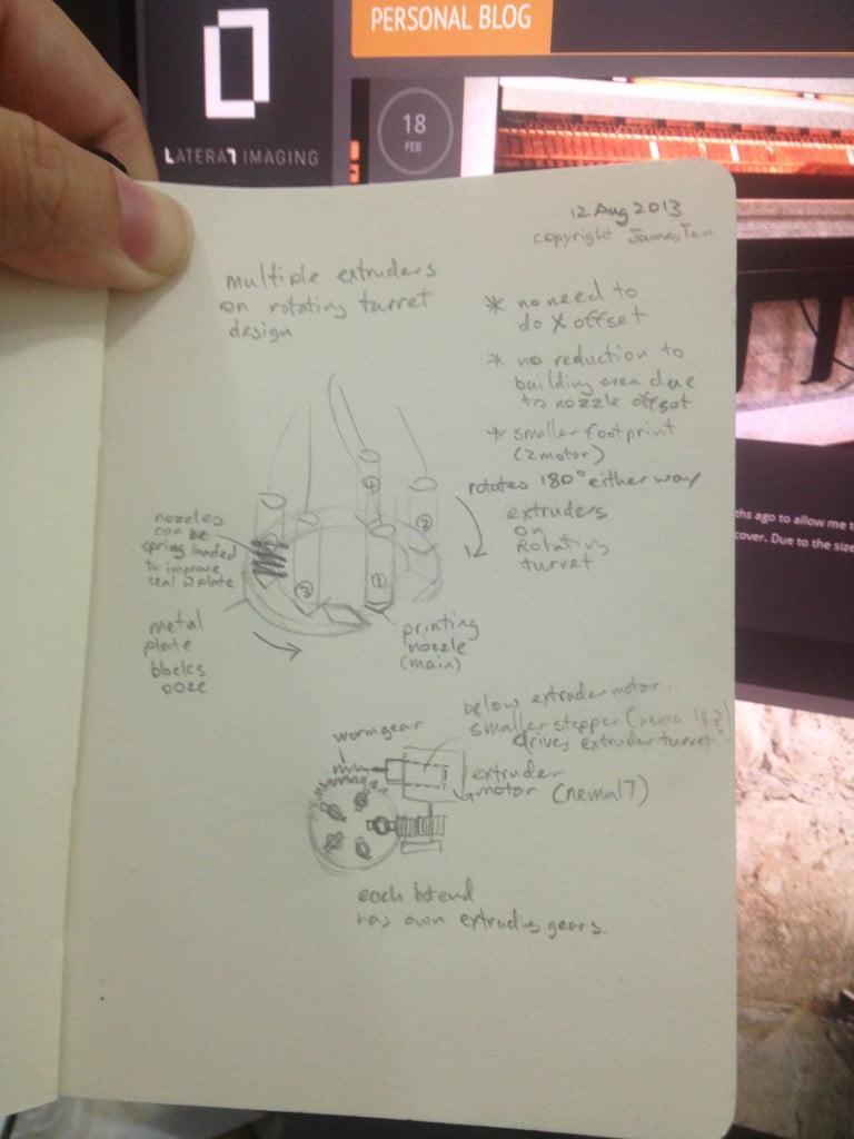 concept for multiple extruder design